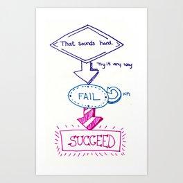 Failure Flow Chart Art Print
