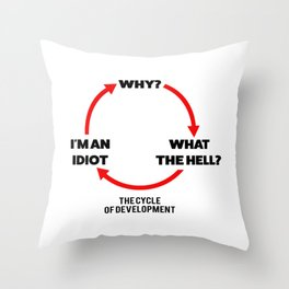 Cycle of development Throw Pillow