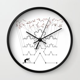 the Constellations Wall Clock