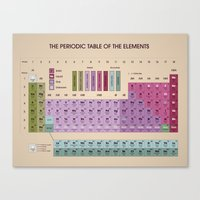 periodic table Canvas Prints featuring Periodic Table of Elements by dalmingo