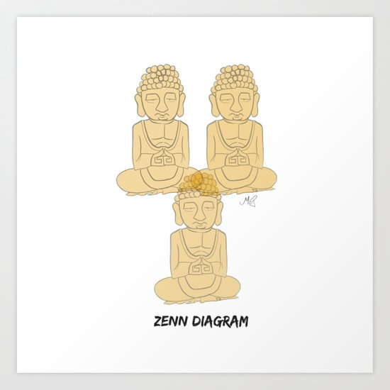 Zen Diagram Art Print