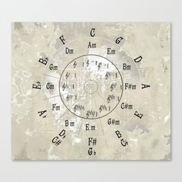 Circle of Fifths Canvas Print