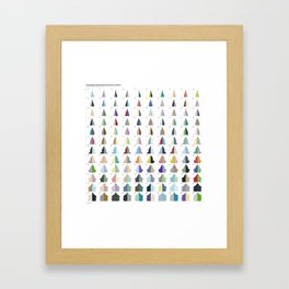 U.S. Population Pyramids Framed Art Print