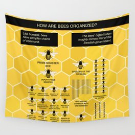 The Organization of Bees Wall Tapestry