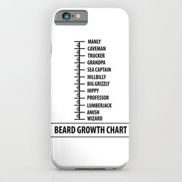 Beard Growth Chart iPhone Case