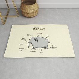 Anatomy of an Elephant Rug