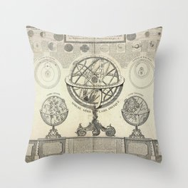 Positions Map Shpere Univers System Planet Eclipse Throw Pillow