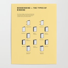 Bookbinding – The Types of Binding Poster