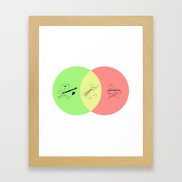 Keytar Platypus Venn Diagram - GYR Framed Art Print