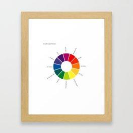 A Visual Study of Sherlock Framed Art Print