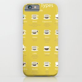 Coffee Types Guide iPhone Case