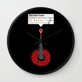 Roland's review Wall Clock