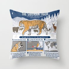 The Wild Ones: Siberian Tiger (info) Throw Pillow