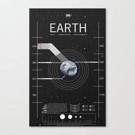 OMG SPACE: Earth 1950 - 2000 Canvas Print