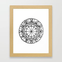 Aspects Diagram Framed Art Print