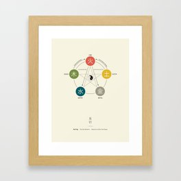 Five Elements / Phases Poster (Wu Xing) Framed Art Print