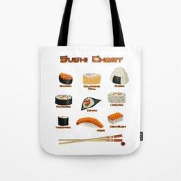 Sushi Chart Tote Bag