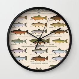 Illustrated Western Game Fish Identification Fishing - Sportsmen Chart Vintage Poster Wall Clock