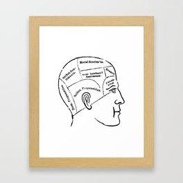 Human mind Framed Art Print