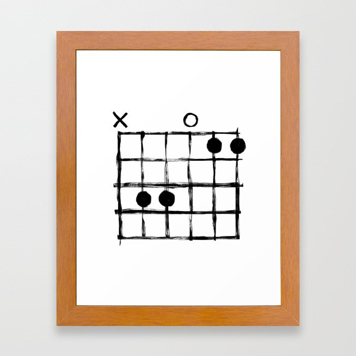 Attractive E Sus Chord Piano Gift Basic Guitar Chords For