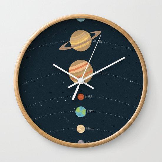 Solar system by muharko
