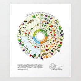 Colorado Seasonal Local Food Calendar Art Print