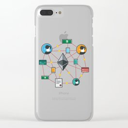 Ethereum Transactions Clear iPhone Case