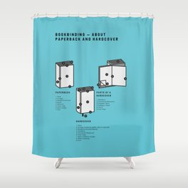 Bookbinding – About Paperback and Hardcover (in English) Shower Curtain
