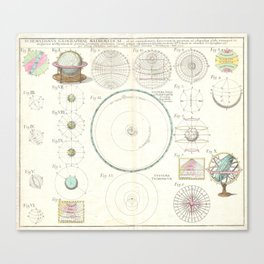Astronomical Instruments and Diagrams (1753) Canvas Print