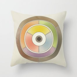 The theory of colouring - Diagram of colour by J. Bacon, 1866, Remake, vintage wash (no text) Throw Pillow