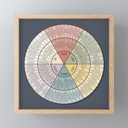 Feelings Wheel - Muted Framed Mini Art Print