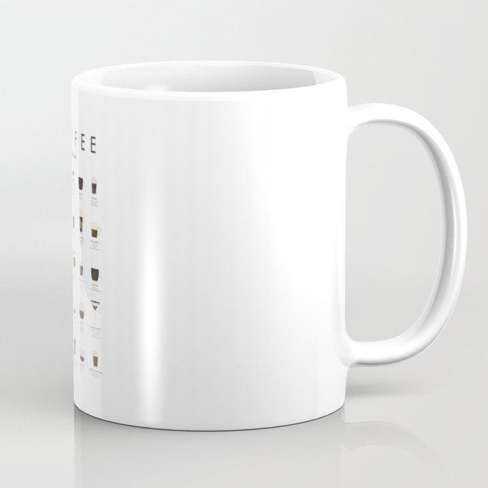 Coffee Chart - Mixed Drinks Coffee Mug