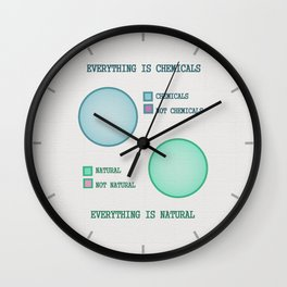 Everything is.. Wall Clock