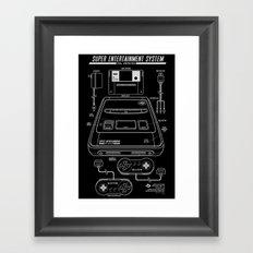 SNES PAL Framed Art Print