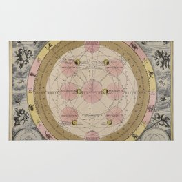 Van Loon - Theory of the Moon's Orbit and Cycles, 1708 Rug
