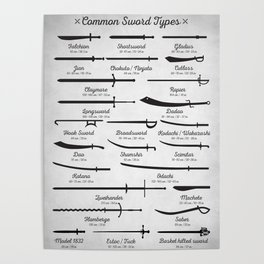 Common Sword Types Poster