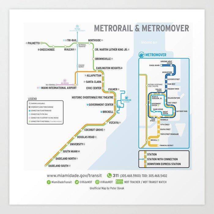Miami Metrorail Map on