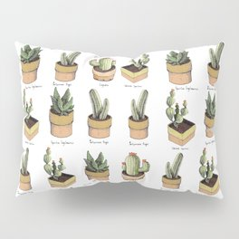 cactus names Pillow Sham