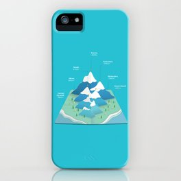 Seven Summits iPhone Case