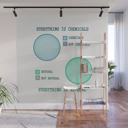 Everything is.. Wall Mural