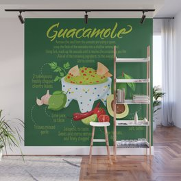 Recipe Guacamole Wall Mural