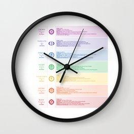 Seven Chakra Poster #36 Wall Clock