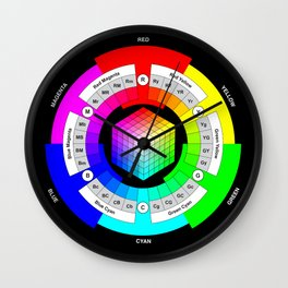 Color Wheel RGB CMY HSB, Art Teaching Tool, Color Wheel Poster, Color System, Additive Color Wheel Wall Clock