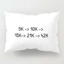 Running distance motivation Pillow Sham