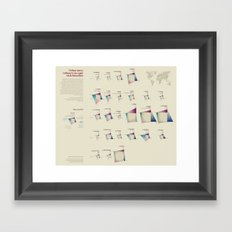 Urban story (Visual Data 16) Framed Art Print