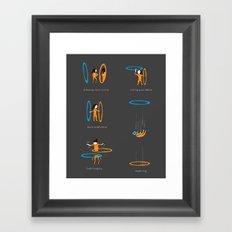 Lesser known uses Framed Art Print