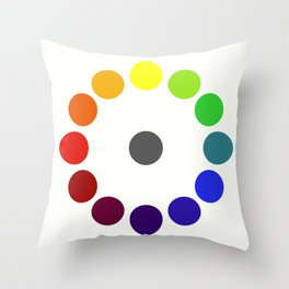 Bonnie E. Snow's and Hugo B. Froehlich's Larger Chromatic Circle (remake & interpretation) 1918 Throw Pillow