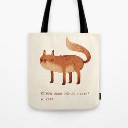 zero fox given Q and A Tote Bag