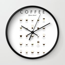 Coffee Chart - Espresso Classics Wall Clock