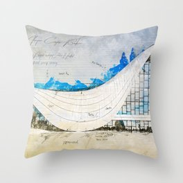 Heydar Aliyev Center, Baku Throw Pillow